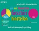 Peter Grünlich: Wo wir benutztes Geschirr hinstellen ★★★★