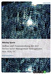 Aufbau und Zusammenhang der drei Service Level Management Vertragstypen SLA, OLA, UC