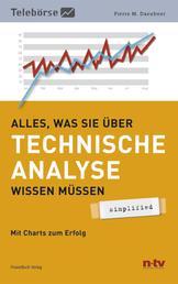 Alles was Sie über Technische Analyse wissen müssen - simplified - Mit Charts zum Erfolg