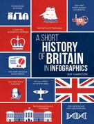 Ray Hamilton: A Short History of Britain in Infographics