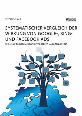 Systematischer Vergleich der Wirkung von Google-, Bing- und Facebook Ads