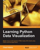 Chad Adams: Learning Python Data Visualization ★★★★★