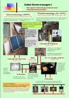 Martin Glogger: Selbst Strom erzeugen I ★★★★