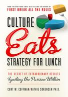 Curt Coffman: Culture Eats Strategy for Lunch