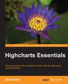 Bilal Shahid: Highcharts Essentials