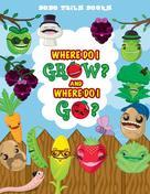 John West: Where Do I Grow And Where Do I Go?