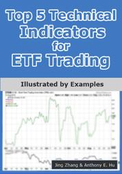 Top 5 Technical Indicators for ETF Trading - Illustrated by Examples
