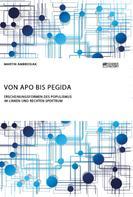 Manuel Wozniak: Von APO bis Pegida. Erscheinungsformen des Populismus im linken und rechten Spektrum