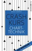 Markus Horntrich: Crashkurs Charttechnik