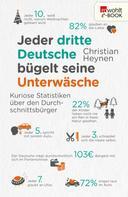 Christian Heynen: Jeder dritte Deutsche bügelt seine Unterwäsche ★★★★
